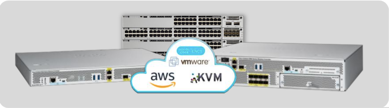 The Five On… Catalyst 9800 Wireless controllers